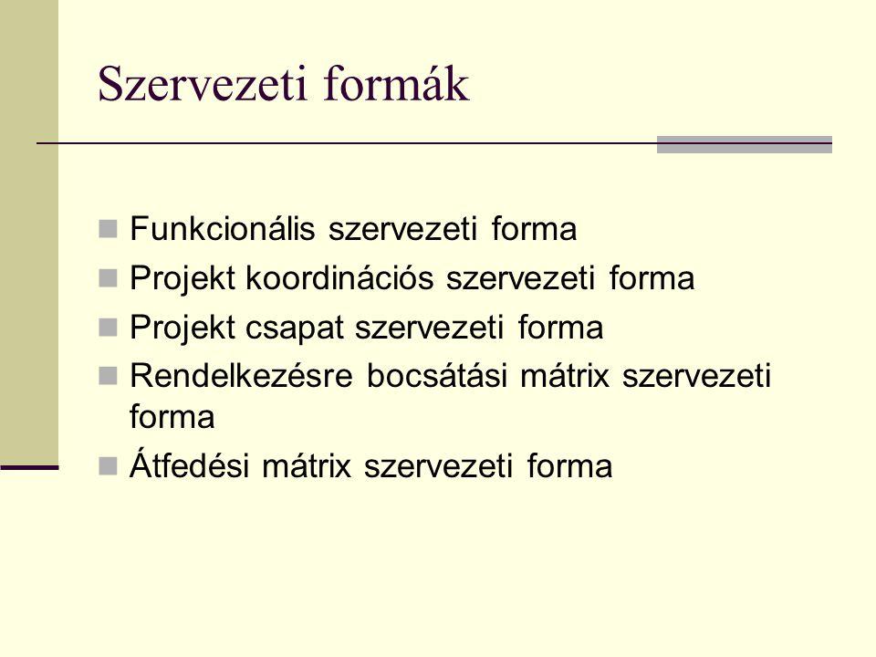 Szervezeti formák Funkcionális szervezeti forma