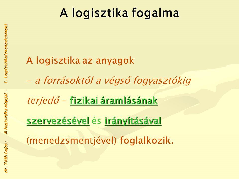 A logisztika fogalma A logisztika az anyagok