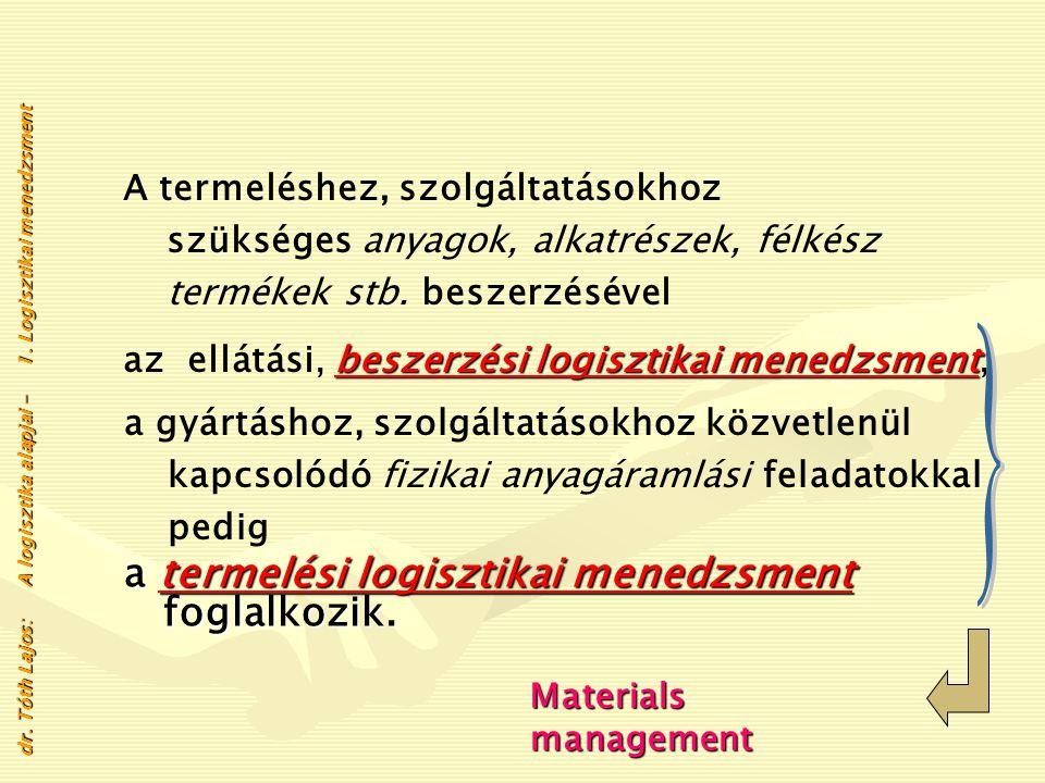 } a termelési logisztikai menedzsment foglalkozik.