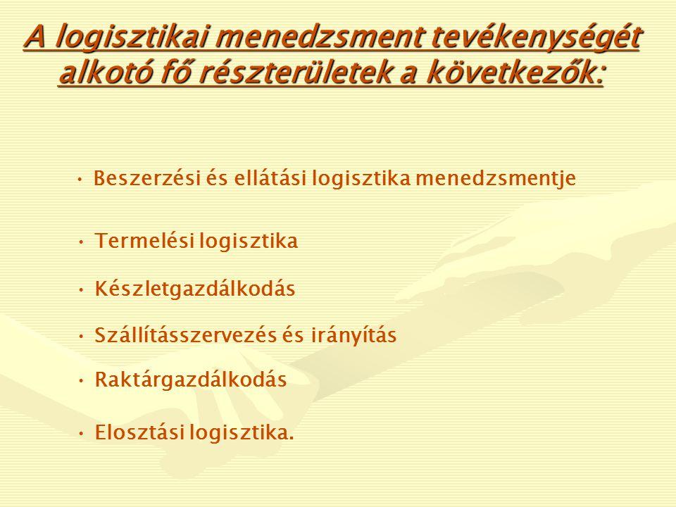 A logisztikai menedzsment tevékenységét