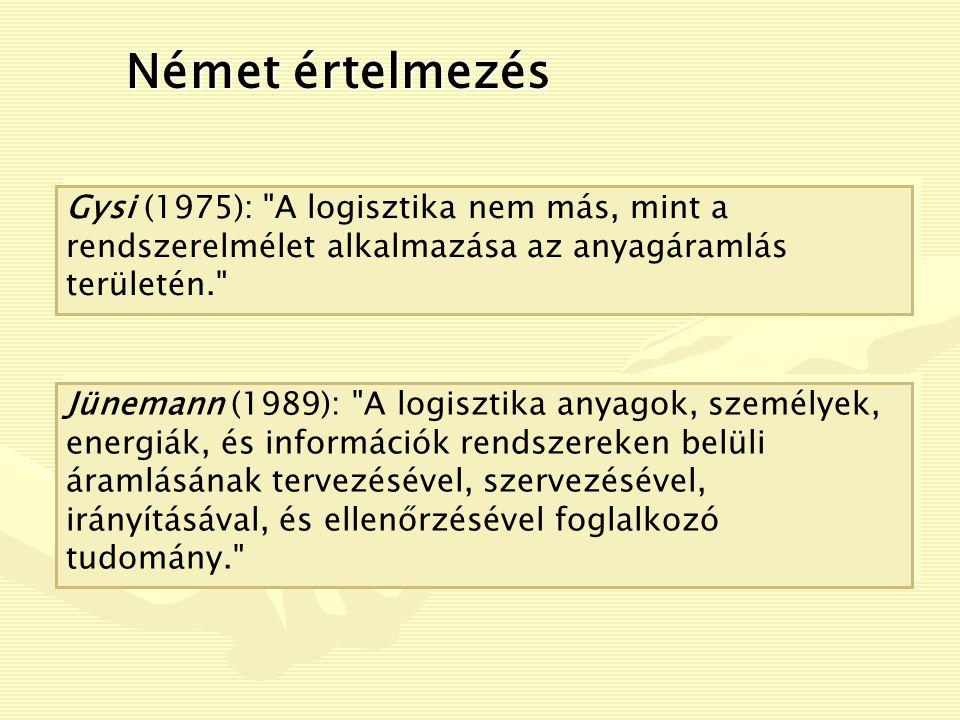 Német értelmezés Gysi (1975): A logisztika nem más, mint a rendszerelmélet alkalmazása az anyagáramlás területén.