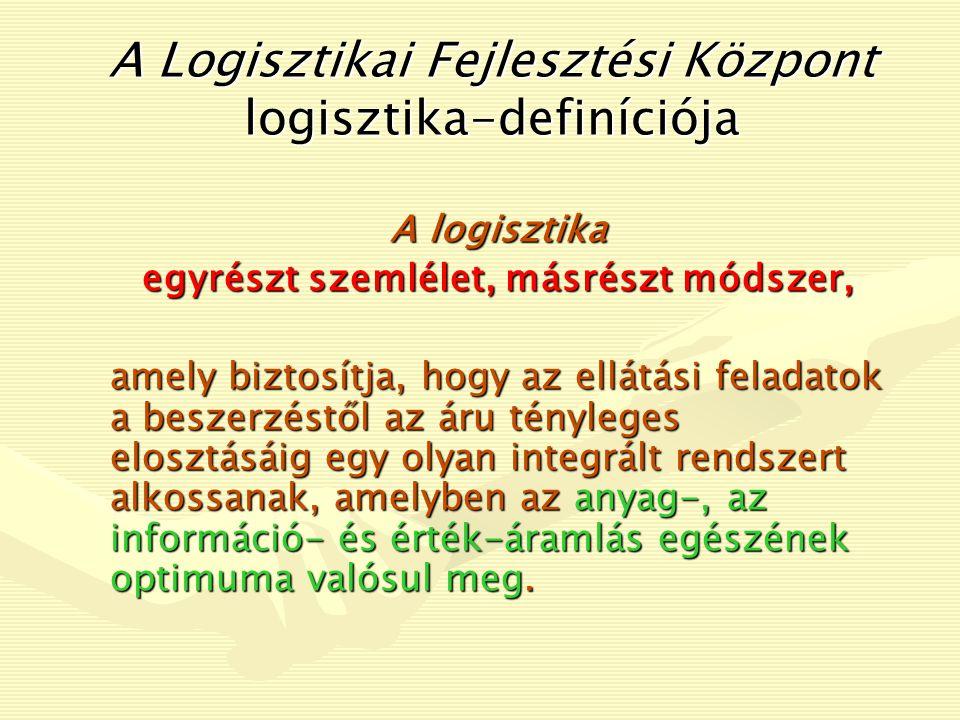 A Logisztikai Fejlesztési Központ logisztika-definíciója