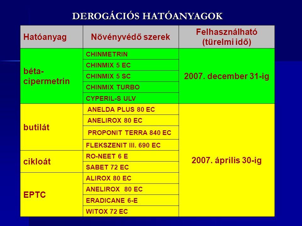 DEROGÁCIÓS HATÓANYAGOK