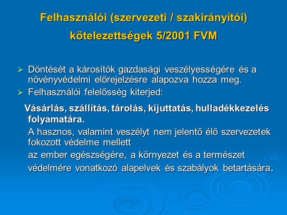 Felhasználói (szervezeti / szakirányítói) kötelezettségek 5/2001 FVM