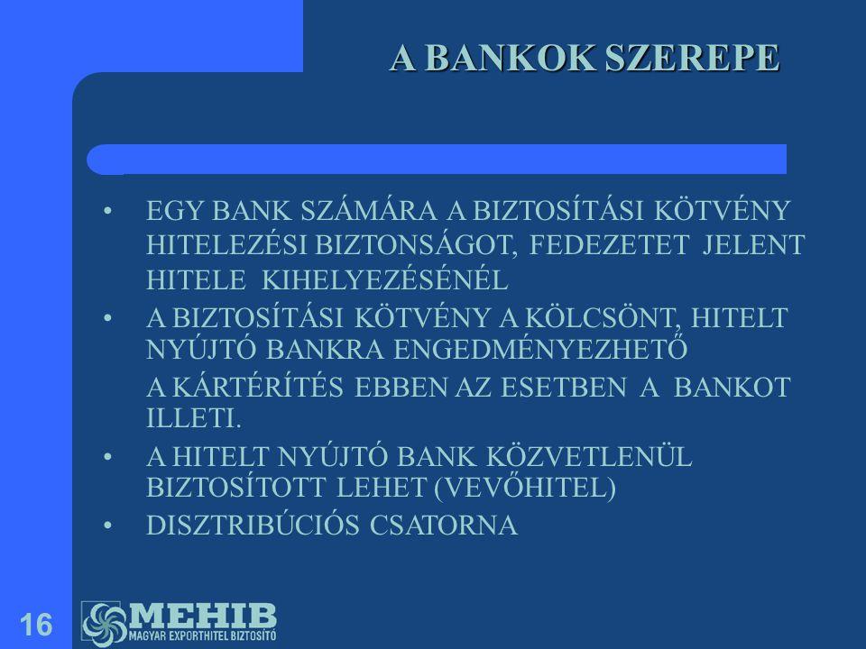 A BANKOK SZEREPE EGY BANK SZÁMÁRA A BIZTOSÍTÁSI KÖTVÉNY HITELEZÉSI BIZTONSÁGOT, FEDEZETET JELENT HITELE KIHELYEZÉSÉNÉL.