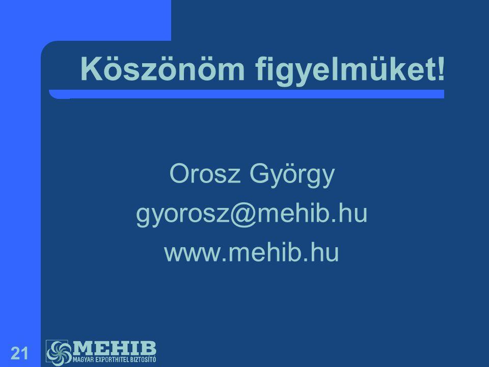Köszönöm figyelmüket! Orosz György gyorosz@mehib.hu www.mehib.hu