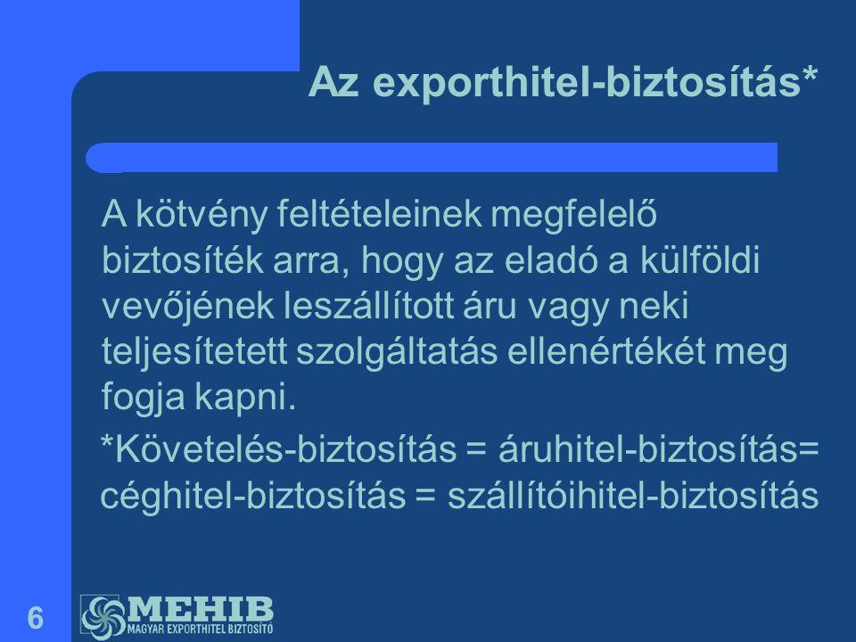 Az exporthitel-biztosítás*