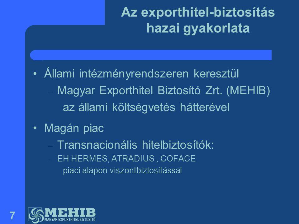 Az exporthitel-biztosítás hazai gyakorlata