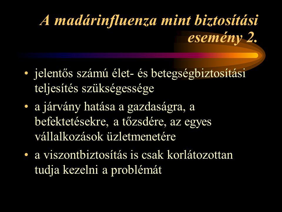 A madárinfluenza mint biztosítási esemény 2.