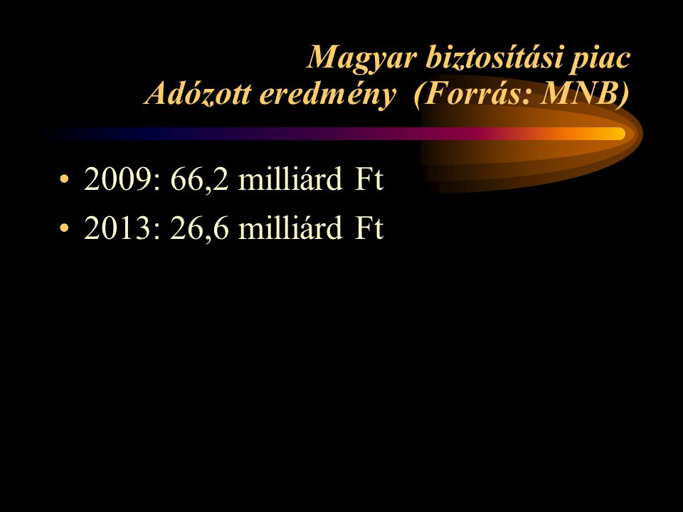 Magyar biztosítási piac Adózott eredmény (Forrás: MNB)