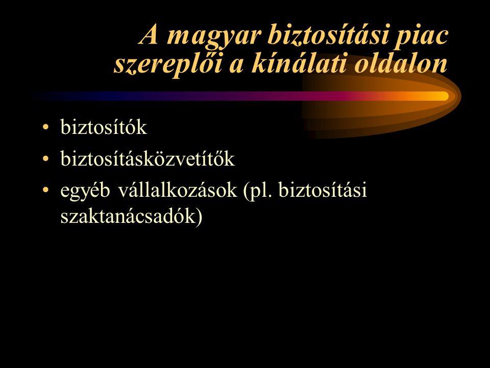 A magyar biztosítási piac szereplői a kínálati oldalon