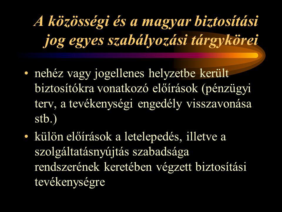 A közösségi és a magyar biztosítási jog egyes szabályozási tárgykörei