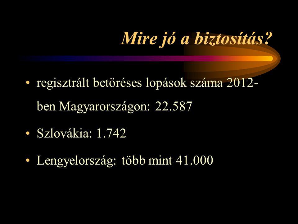 Mire jó a biztosítás regisztrált betöréses lopások száma 2012-ben Magyarországon: 22.587. Szlovákia: 1.742.