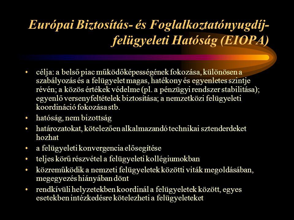Európai Biztosítás- és Foglalkoztatónyugdíj-felügyeleti Hatóság (EIOPA)