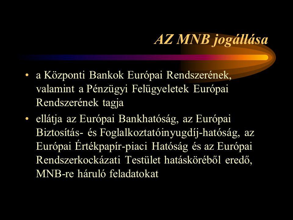 AZ MNB jogállása a Központi Bankok Európai Rendszerének, valamint a Pénzügyi Felügyeletek Európai Rendszerének tagja.