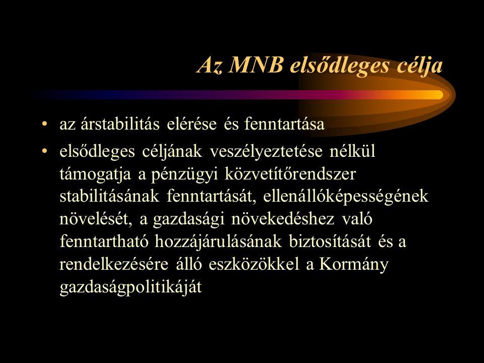 Az MNB elsődleges célja
