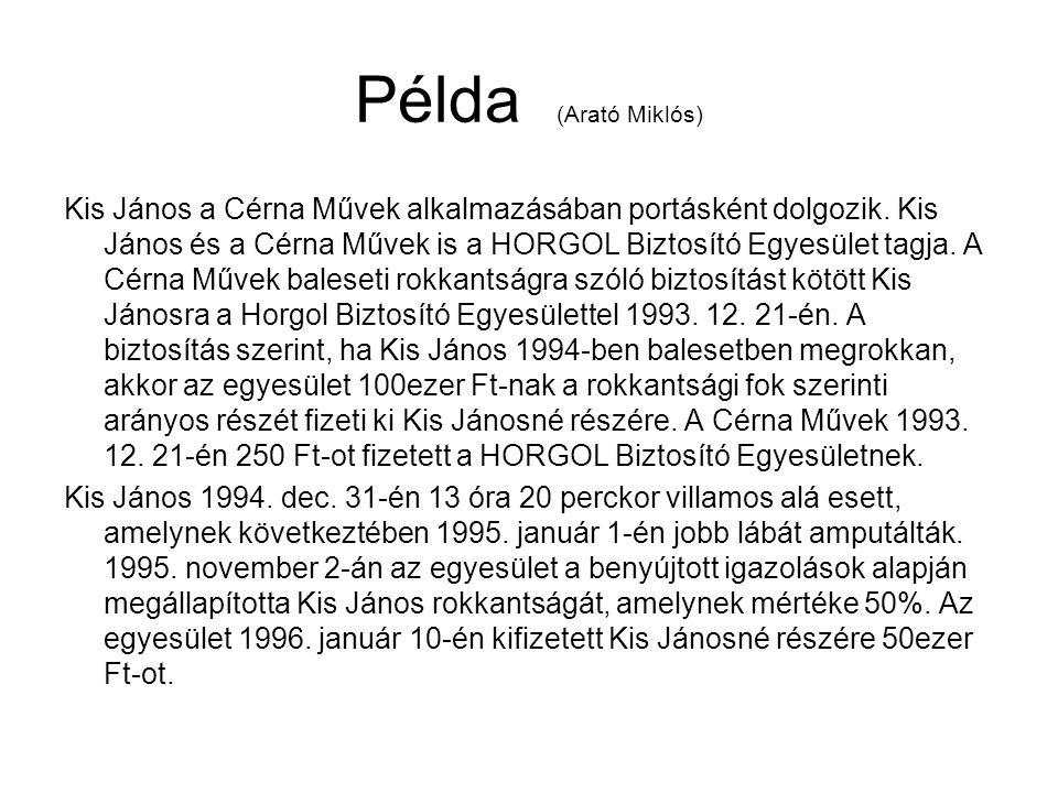 Példa (Arató Miklós)