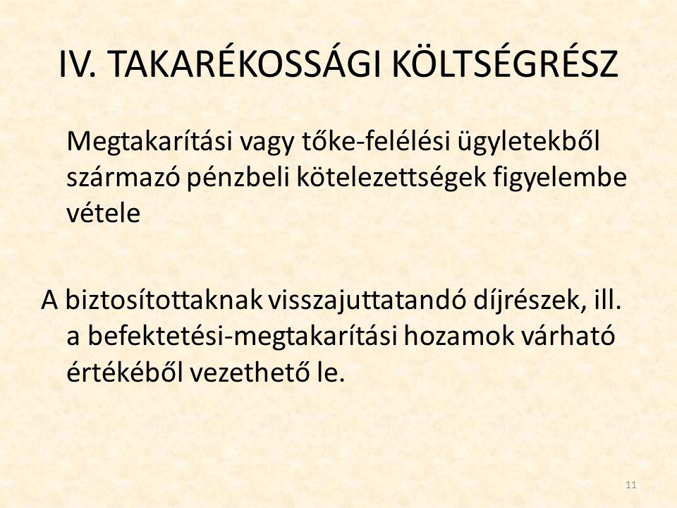 IV. TAKARÉKOSSÁGI KÖLTSÉGRÉSZ