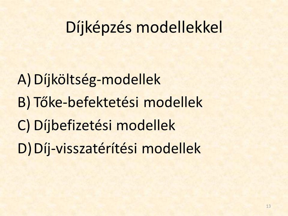 Díjképzés modellekkel