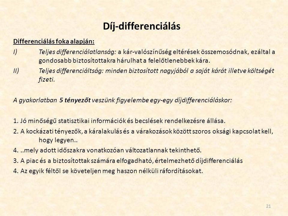 Díj-differenciálás Differenciálás foka alapján: