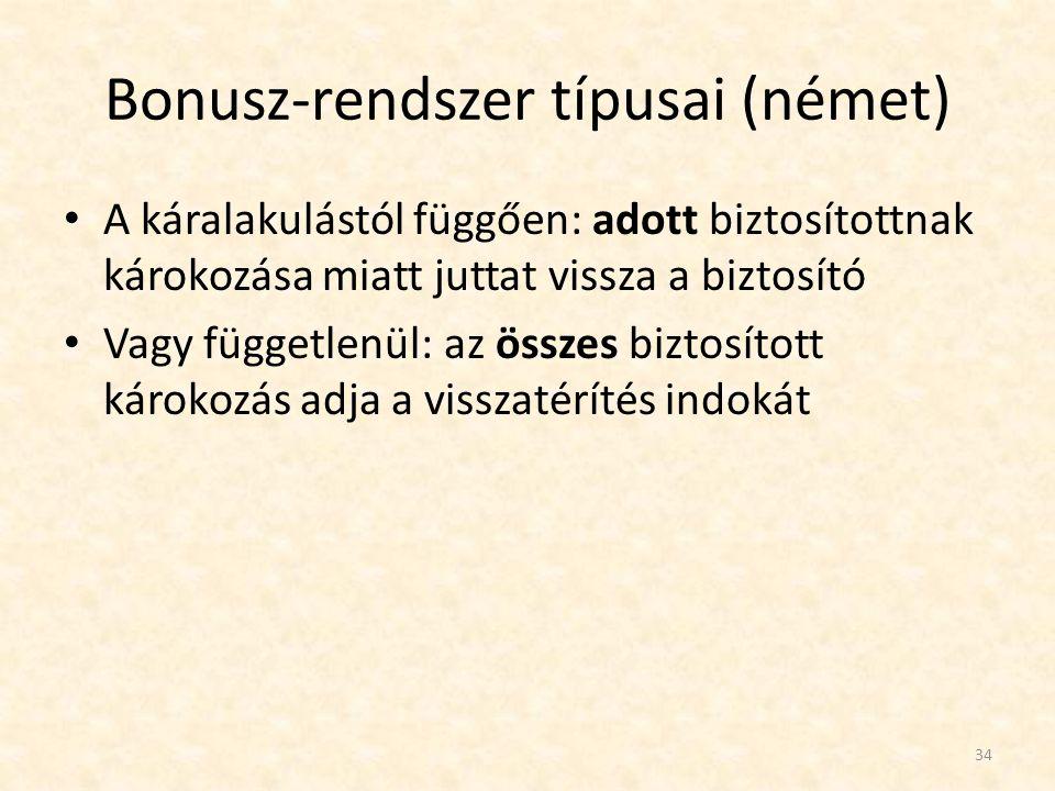 Bonusz-rendszer típusai (német)