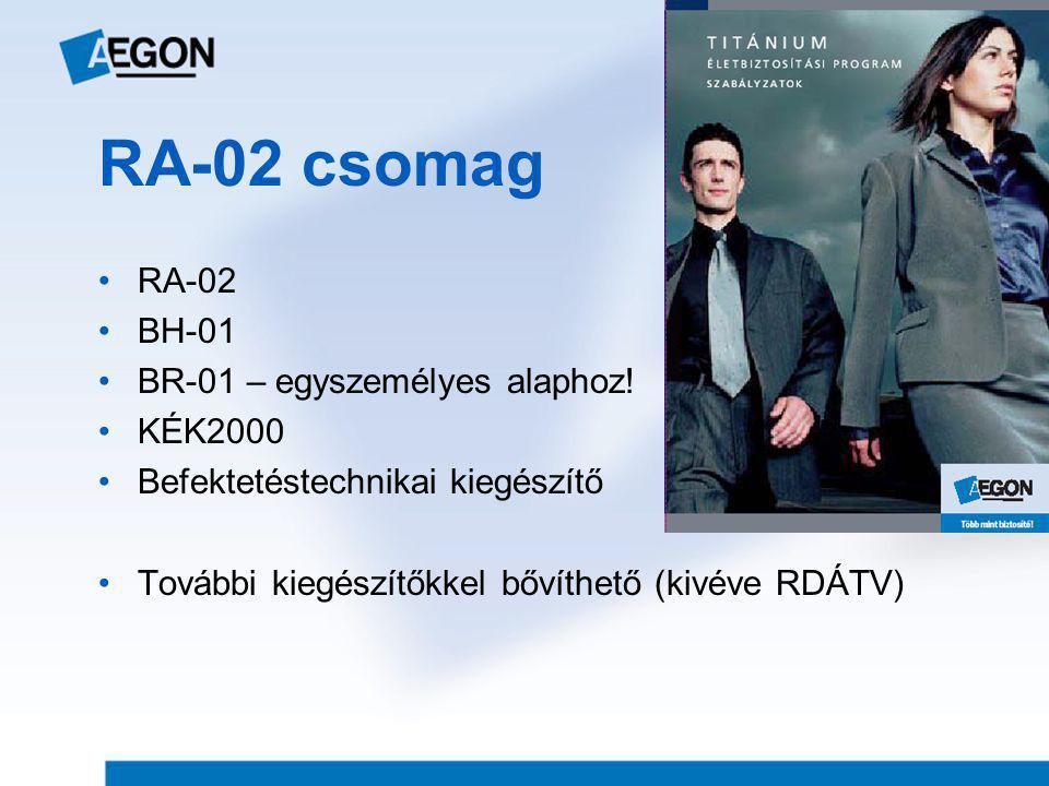 RA-02 csomag RA-02 BH-01 BR-01 – egyszemélyes alaphoz! KÉK2000