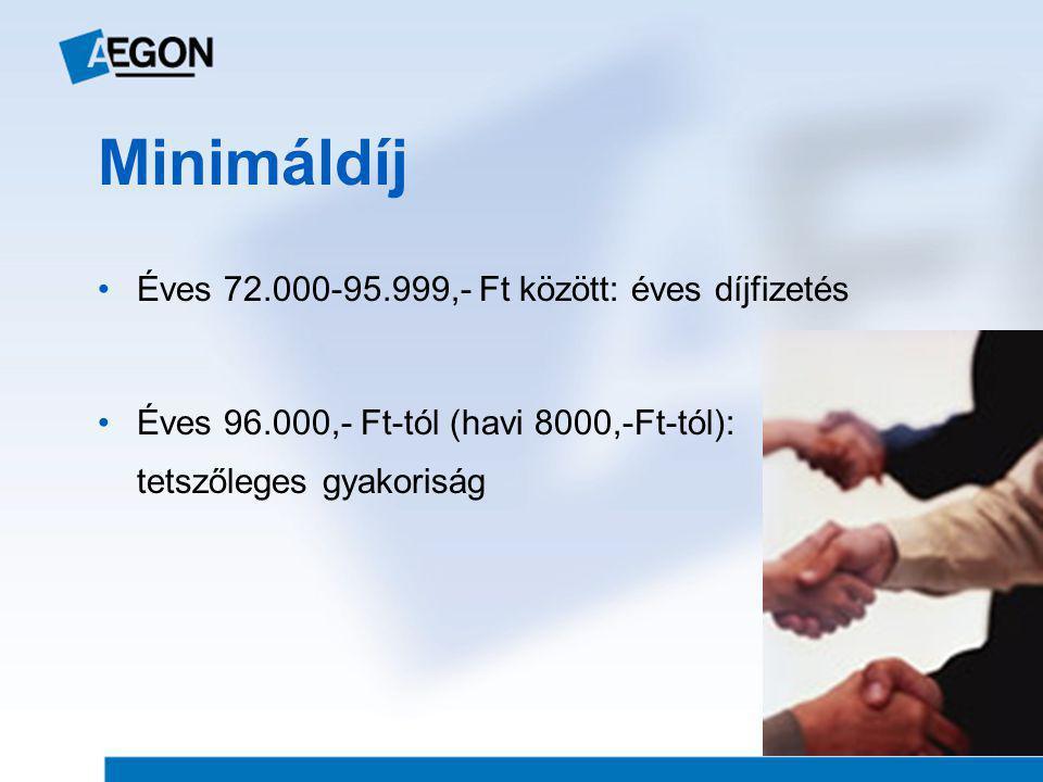 Minimáldíj Éves 72.000-95.999,- Ft között: éves díjfizetés