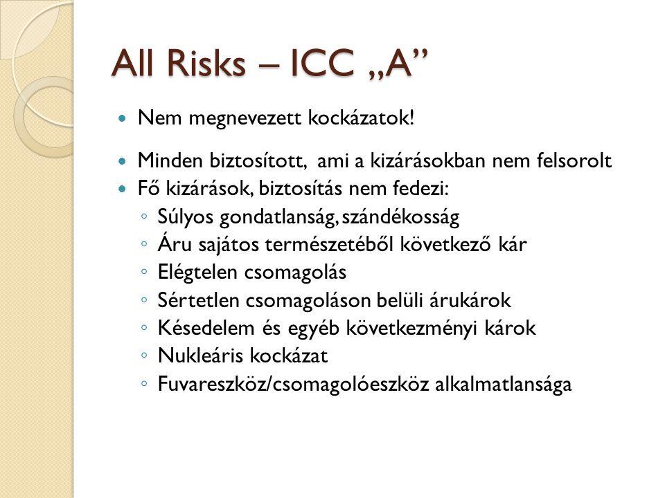 """All Risks – ICC """"A Nem megnevezett kockázatok!"""