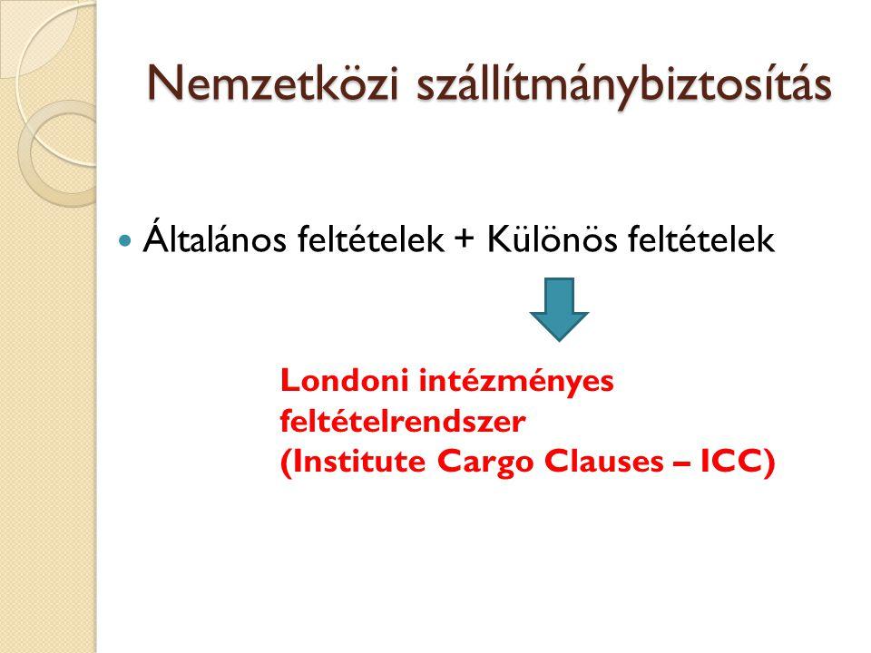 Nemzetközi szállítmánybiztosítás