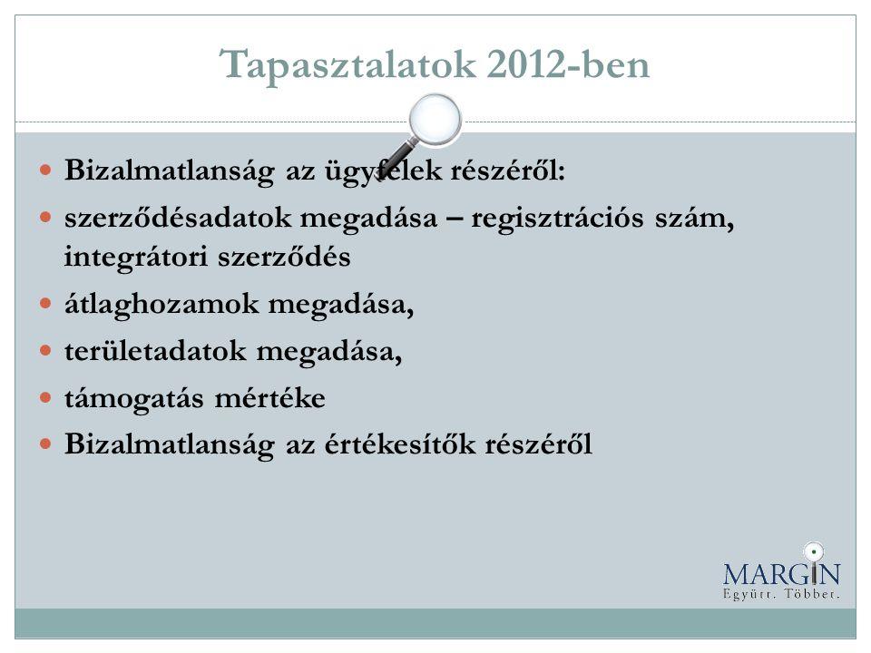Tapasztalatok 2012-ben Bizalmatlanság az ügyfelek részéről: