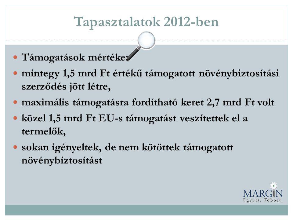 Tapasztalatok 2012-ben Támogatások mértéke: