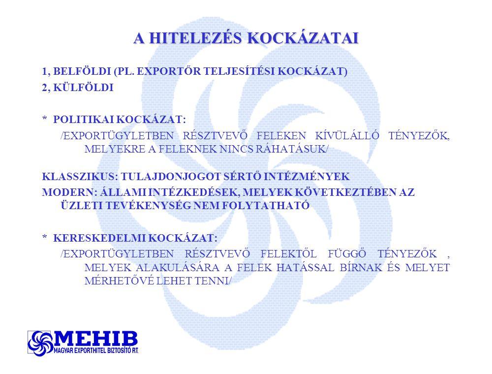 A HITELEZÉS KOCKÁZATAI