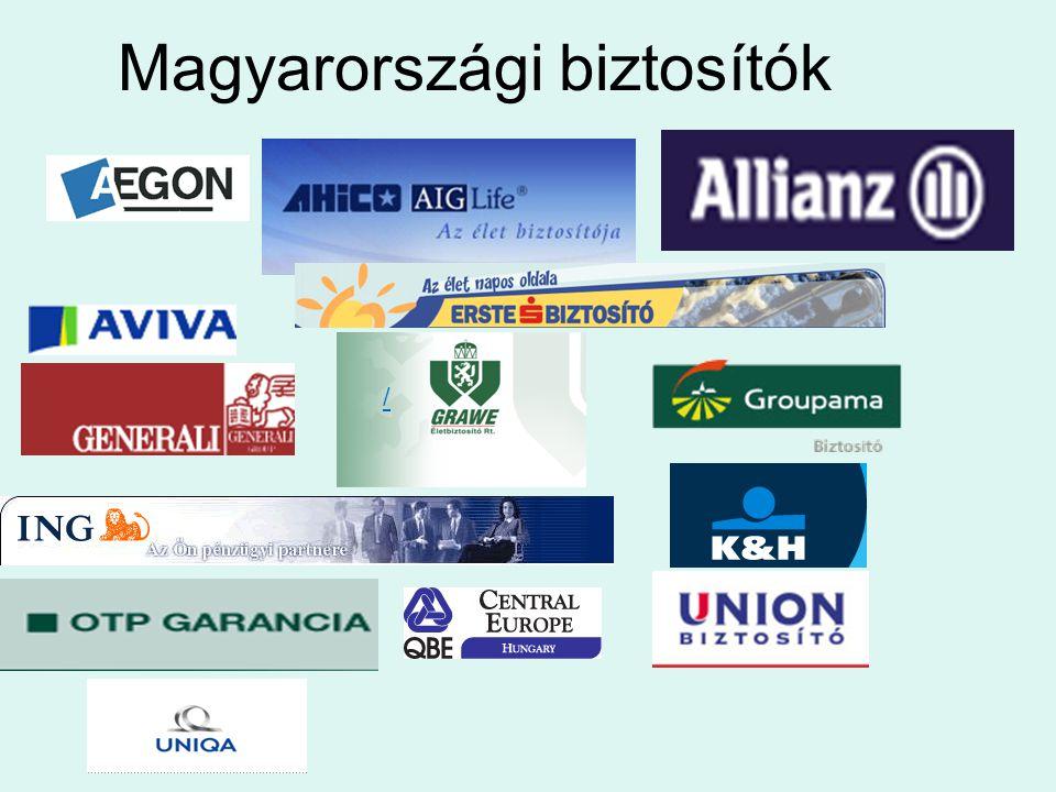 Magyarországi biztosítók