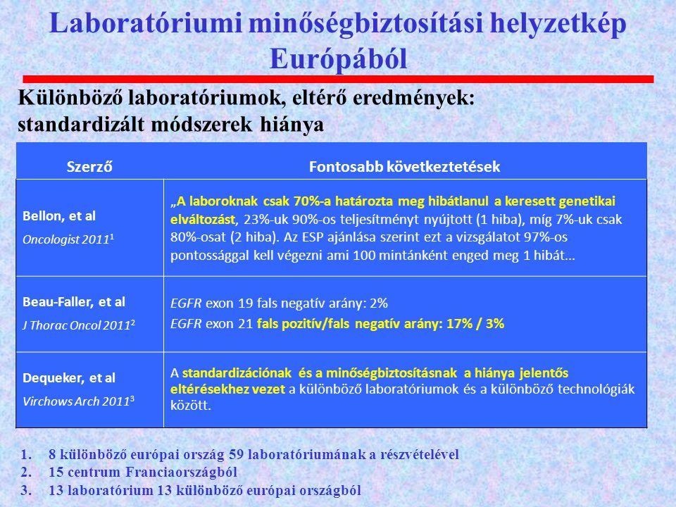 Laboratóriumi minőségbiztosítási helyzetkép Európából