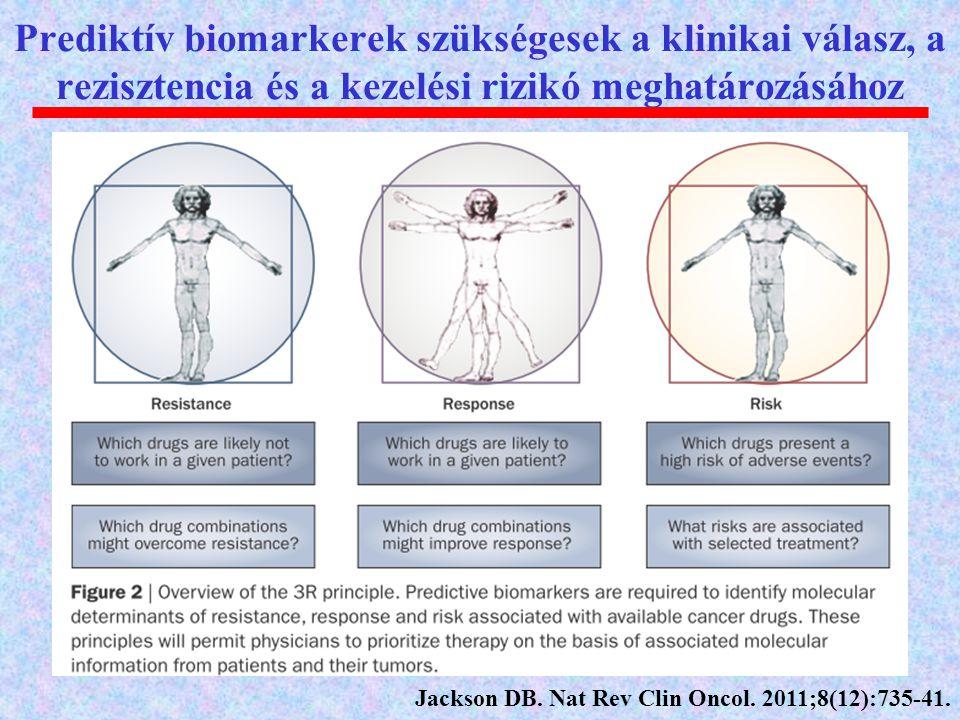 Prediktív biomarkerek szükségesek a klinikai válasz, a rezisztencia és a kezelési rizikó meghatározásához