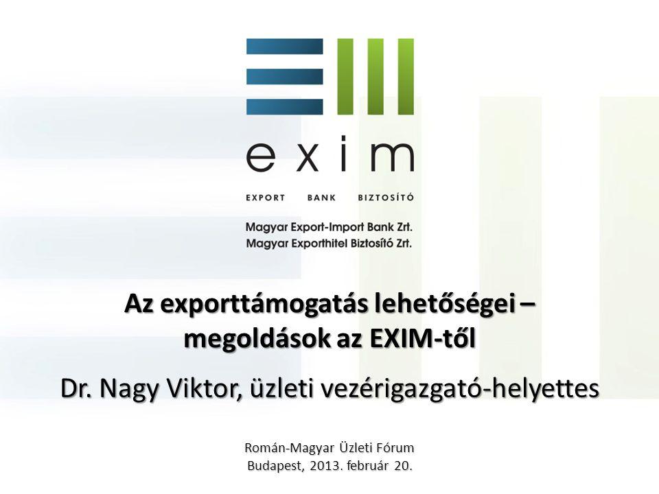 Az exporttámogatás lehetőségei – megoldások az EXIM-től