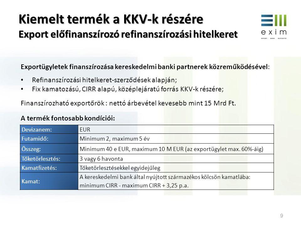 Kiemelt termék a KKV-k részére Export előfinanszírozó refinanszírozási hitelkeret