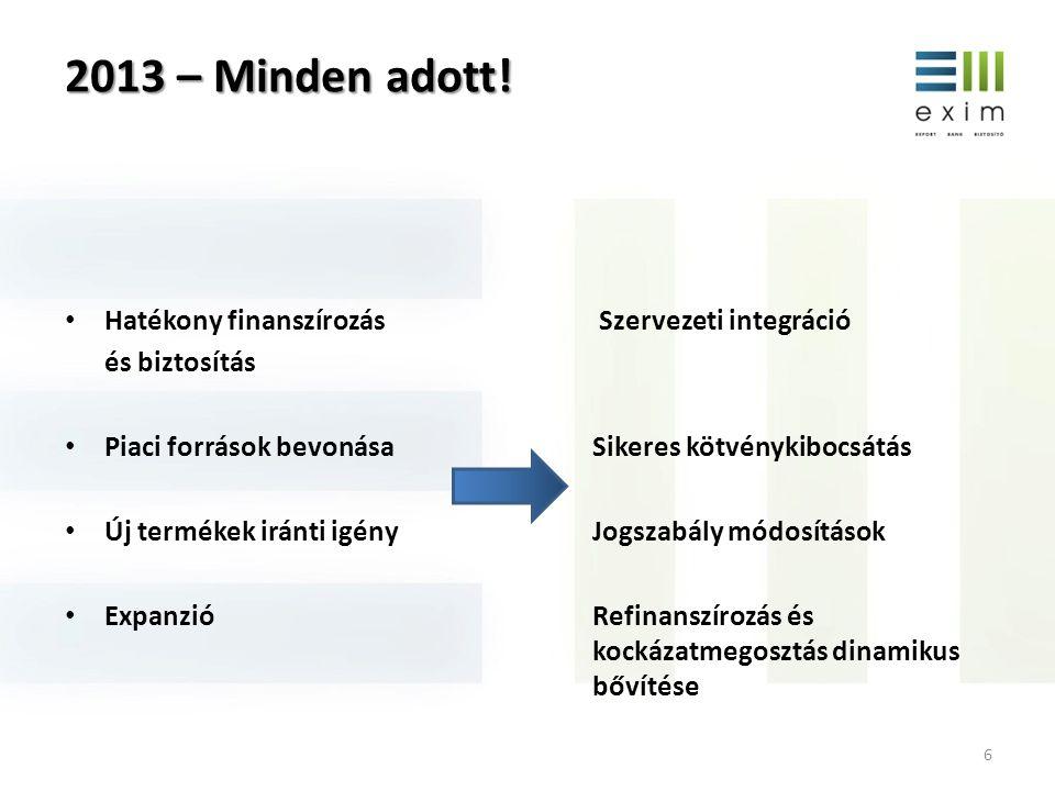 2013 – Minden adott! Hatékony finanszírozás Szervezeti integráció