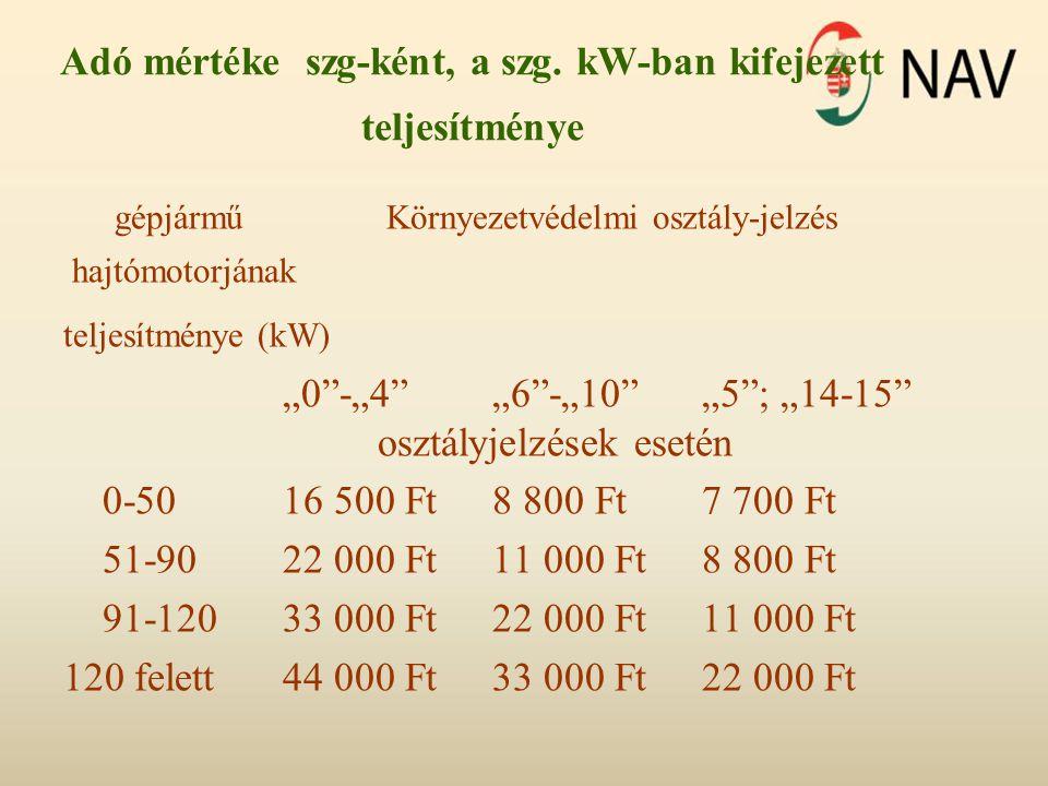 Adó mértéke szg-ként, a szg. kW-ban kifejezett teljesítménye
