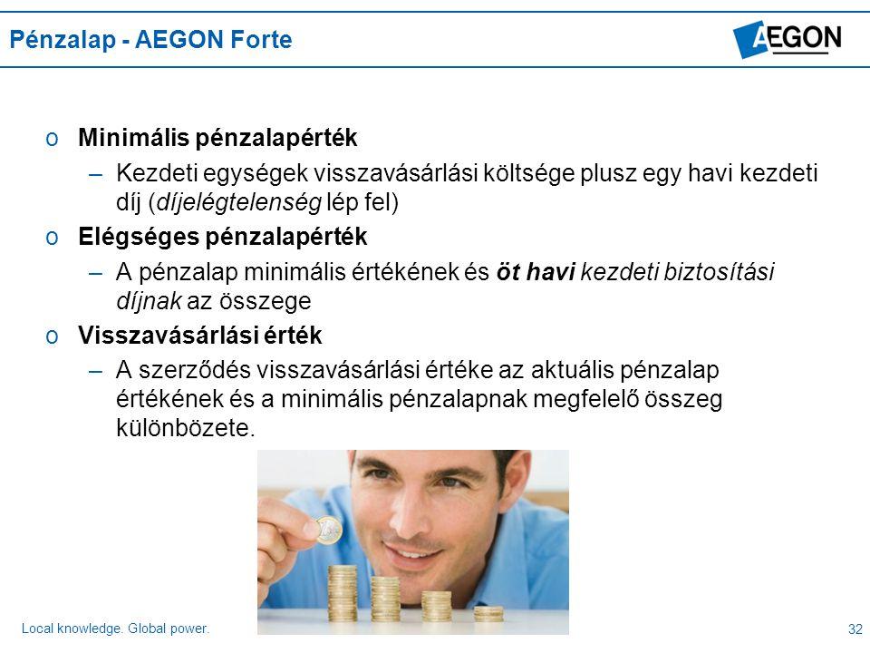 Pénzalap - AEGON Forte Minimális pénzalapérték. Kezdeti egységek visszavásárlási költsége plusz egy havi kezdeti díj (díjelégtelenség lép fel)