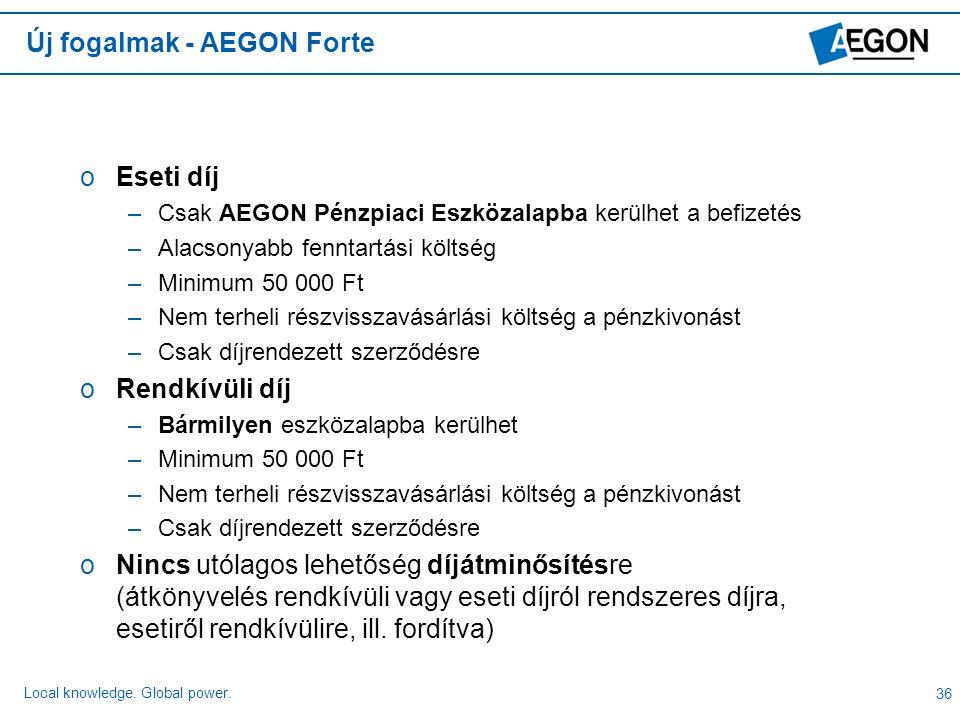 Új fogalmak - AEGON Forte