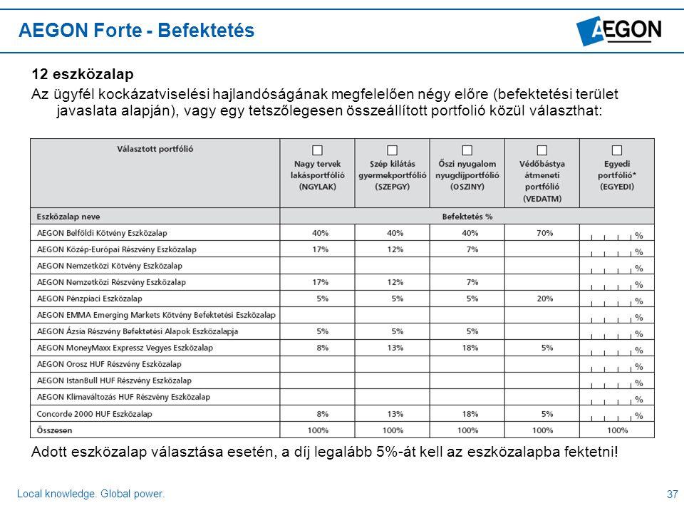 AEGON Forte - Befektetés