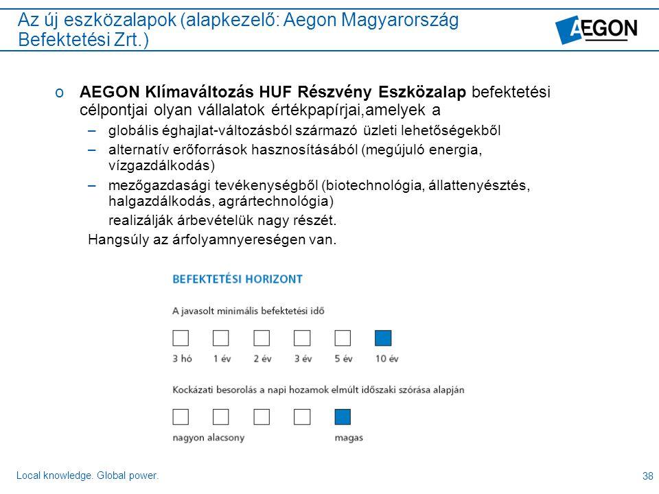 Az új eszközalapok (alapkezelő: Aegon Magyarország Befektetési Zrt.)