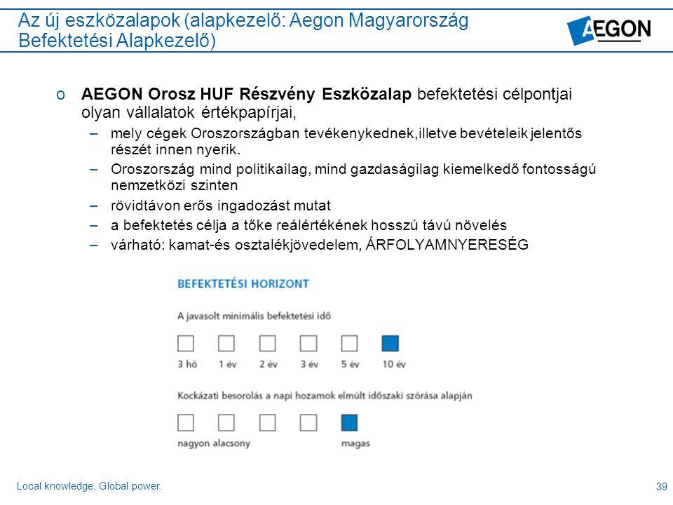 Az új eszközalapok (alapkezelő: Aegon Magyarország Befektetési Alapkezelő)