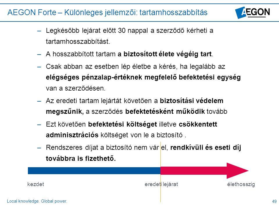 AEGON Forte – Különleges jellemzői: tartamhosszabbítás
