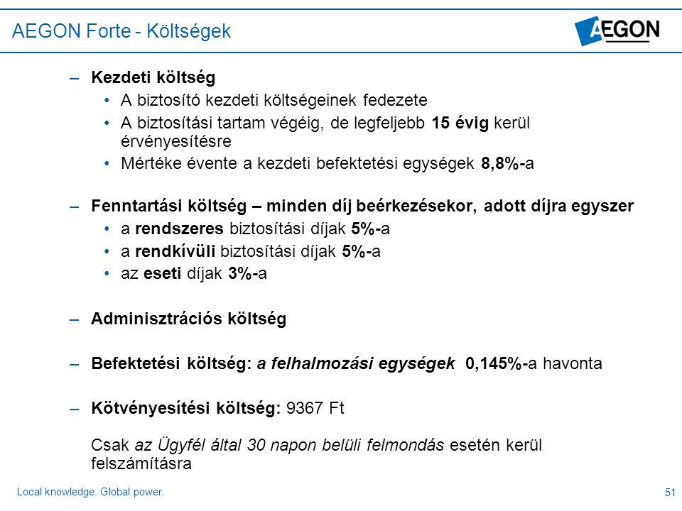AEGON Forte - Költségek