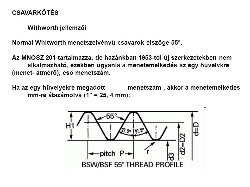 CSAVARKÖTÉS Withworth jellemzői. Normál Whitworth menetszelvénvű csavarok élszöge 55°.