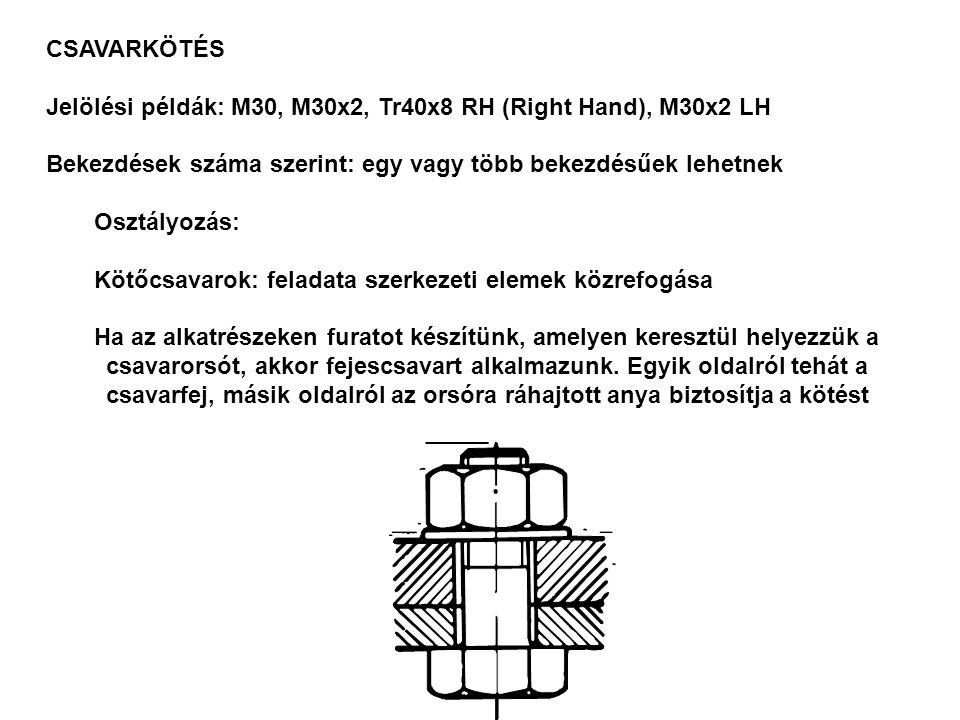 CSAVARKÖTÉS Jelölési példák: M30, M30x2, Tr40x8 RH (Right Hand), M30x2 LH. Bekezdések száma szerint: egy vagy több bekezdésűek lehetnek.