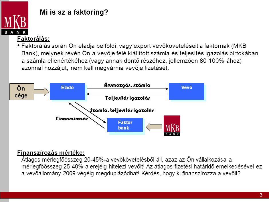 Faktoring/követeléskezelési szolgáltatások