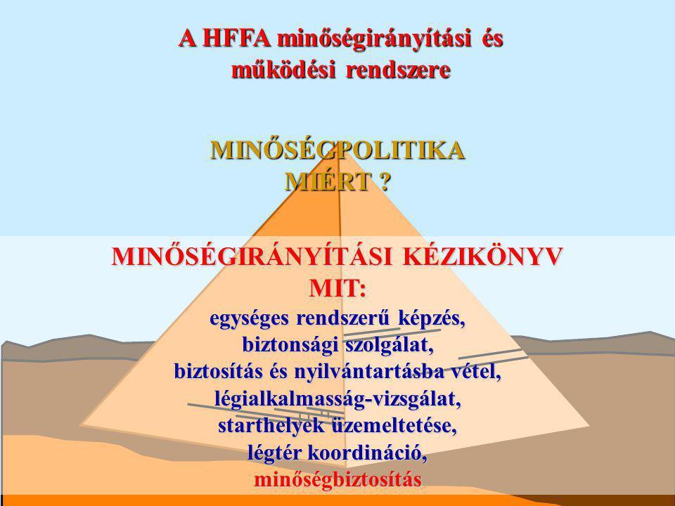 A HFFA minőségirányítási és működési rendszere
